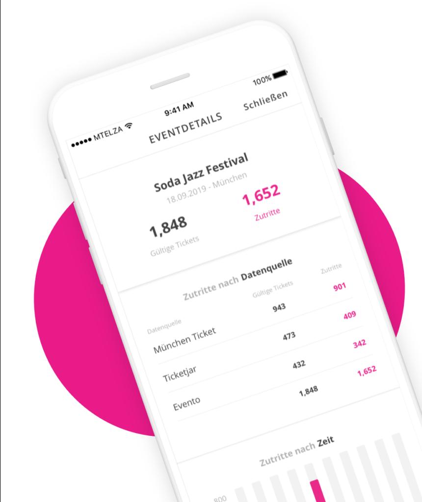 Einlassstatistiken innerhalb der ELZA App